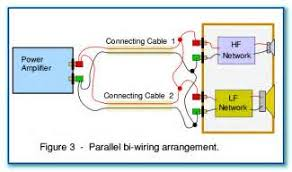 similiar subwoofer wiring parallel keywords parallel speaker wiring diagram also series parallel speaker wiring