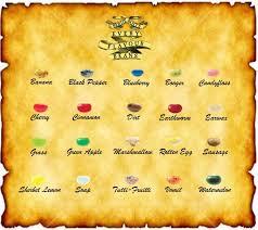 34 Unfolded Bertie Botts Every Flavor Beans Chart