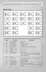 2010 jeep commander fuse box 2010 jeep commander 2008 jeep commander interior fuse box diagram at 2008 Jeep Commander Fuse Box