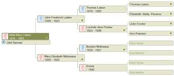 Ancestry Diagram Ancestry Chart Hilda Mary Loxton Download Scientific Diagram