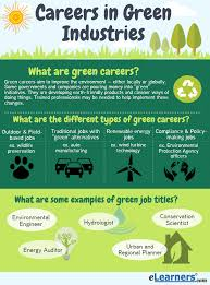 What Are Green Careers Why Are They Popular Elearners
