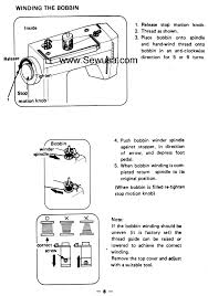 White Sewing Machine 1477
