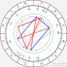 Eros Puglielli Birth Chart Horoscope Date Of Birth Astro