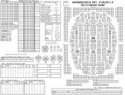 Star Fleet Battles Master Ship Chart Sfb The Thousand Tribes