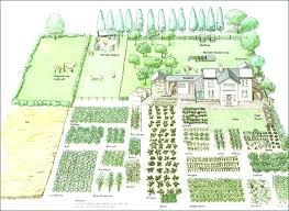 rose garden layout plan design garden layout rose garden design plans rose garden ice arena rose garden layout