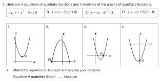 Graphs Of Quadratic Functions Worksheet Worksheets for all ...