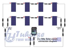 solar panel wiring diagram example valid lovely solar panel wiring solar panel wiring series vs parallel solar panel wiring diagram example valid lovely solar panel wiring diagram wiring