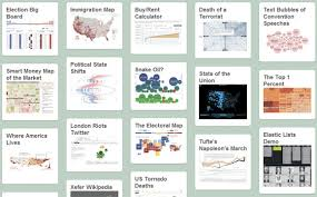 Chart Ideas For Powerpoint Innovative Business Graph Ideas In Powerpoint