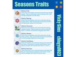 Beta} Seasons Traits Bundle by Vicky Sims (chingyu1023) - The Sims 4  Download - SimsDomination