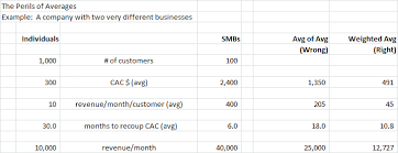 customer acquisition cost the customer acquisition cost cac ratio another subtle saas