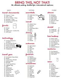 Vacation Packing Checklist Pdf International Travel Packing List Pdf New Company Driver