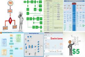 Visio Organization Chart Visio Process Flow Work Flow Organization Chart Diagrams Maps Hierarchy