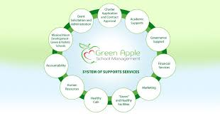 green apple school management central florida