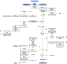 Flow Chart Byu Microstructureofmaterials Openxy Wiki Github