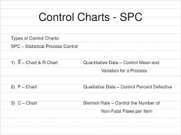 Control Charts Spc Types Of Control Charts Ppt Download