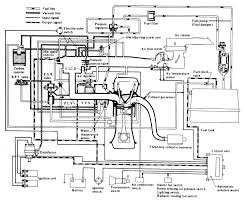 Diagram engine vacuum line diagram 1990 nissan 300zx engine nissan rh dasdes co