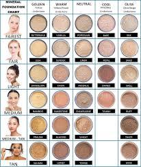 Bare Minerals Matte Foundation Color Chart