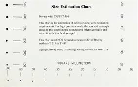 Tappi Chart T564 Www Bedowntowndaytona Com