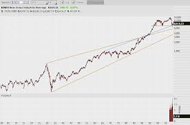 Focus On Investing Basics In A Choppy Market Seeking Alpha