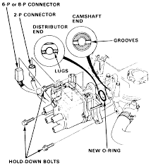 Beautiful 1997 cr v distributor wiring diagram photos electrical