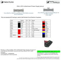 pc power supply pinout diagram dell motherboard sru wiring wiring Power Plug Types pc power supply pinout diagram dell motherboard sru wiring