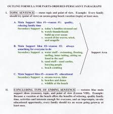 persuasive essay ideas address example for a th nuvolexa  20c9cf81faea39cd4128f073f09 ideas image detail for persuasive essay writing help sample and ideas a yahoo answers 20c9cf81faea39cd4128f073f09 ideas