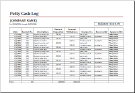 petty cash log example 8 petty cash log templates excel templates