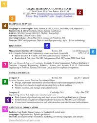 Best Resume Software Linux software Engineer Resume Krida 97