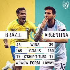 Sarcastic Footballer - Brazil Vs ...