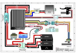 razor manuals ground force versions 11 12 wiring diagram