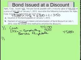 discount on bonds payable balance sheet discount on bonds payable example youtube