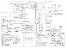 carrier literature wiring diagrams quick start guide of wiring diagram carrier air handler wiring diagram carrier furnace wiring diagram old carrier wiring diagrams