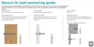 furniture wall anchors. part of the ikea information on how to best anchor furniture create safer homes. wall anchors