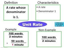 Frayer Model Examples Vocabulary Ratios Proportions Frayer Model Vocabulary Vocab They Will Like