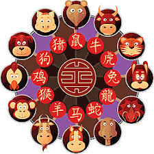 Chinese Animal Compatibility Chart Understand The Chinese Zodiac And The Compatibility Chart