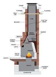 fireplace chimney diagram