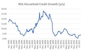 South Africas Unsecured Lending Industry Separating Fact