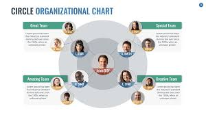 Creative Organization Chart Design Organizational Chart And Hierarchy Keynote Template