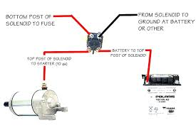 ford solenoid wiring diagram wire center \u2022 1990 ford f250 starter solenoid wiring diagram wiring diagram starter solenoid wire diagram for starter solenoid rh parsplus co 1995 ford f150 starter solenoid wiring diagram ford solenoid wiring diagram