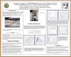 microsoft powerpoint examples presentation format examples korest jovenesambientecas co