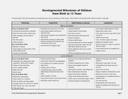 Physical Development Chart From Birth To 19 Years 39 Detailed Social Emotional Child Development Chart