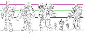 Transformers G1 Scale Chart Seibertron Com Energon Pub Forums Transformers War For