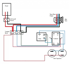 phase contactor wiring diagram start stop electrical pictures phase contactor wiring diagram start stop electrical pictures lively cm hoist in