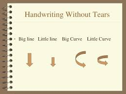 Ppt Handwriting Without Tears Powerpoint Presentation