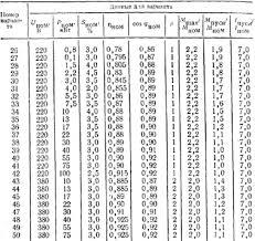 Электротехника и основы электроники Методические указания и  Электротехника и основы электроники Методические указания и контрольные задания Соколов Б П Соколов