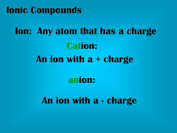 Ionic Compounds. Ion:Any atom that has a charge Cation: An ion ...