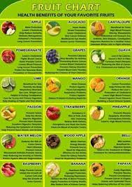 The Benefits Of Fruits And Vegetables For Health Beauty