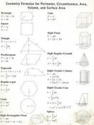 Math Formula Chart For Geometry Algebra Formulas Sheet