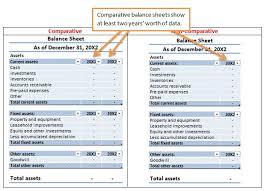 Account Receivable Statement Template Balance Sheet Income Statement Template Best Template Collection