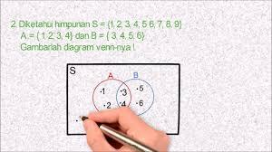Contoh Diagram Venn Komplemen Diagram Venn Youtube